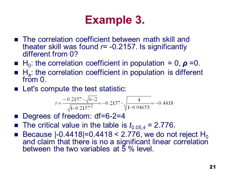 21 Example 3.