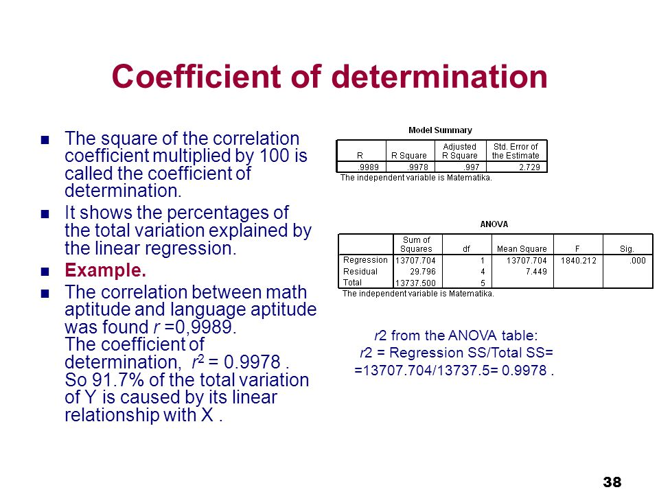 38 Coefficient of determination The square of the correlation coefficient multiplied by 100 is called the coefficient of determination.