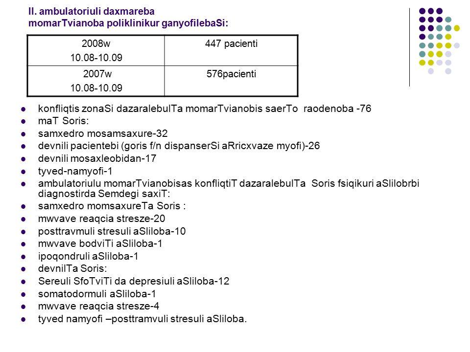 III.pirveladi krizisuli intrvencia akad.o. RuduSauris sax.