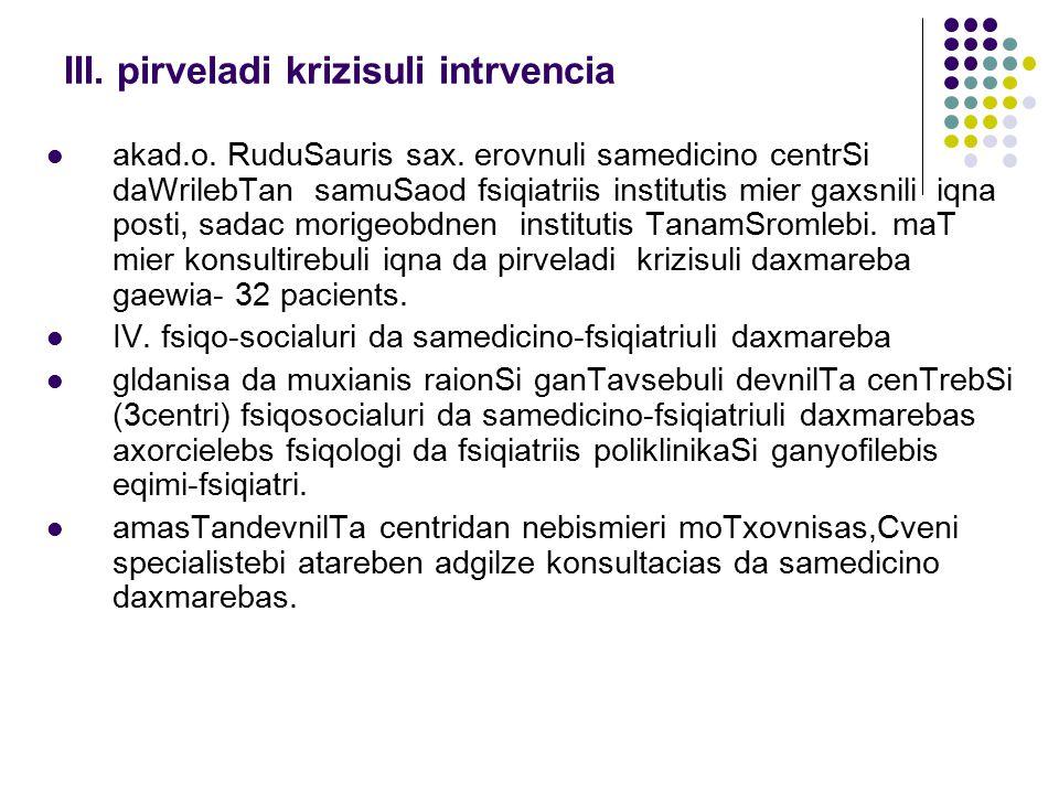 III. pirveladi krizisuli intrvencia akad.o. RuduSauris sax.