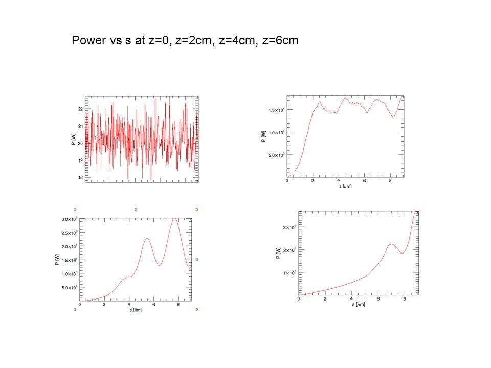 Power vs s at z=0, z=2cm, z=4cm, z=6cm