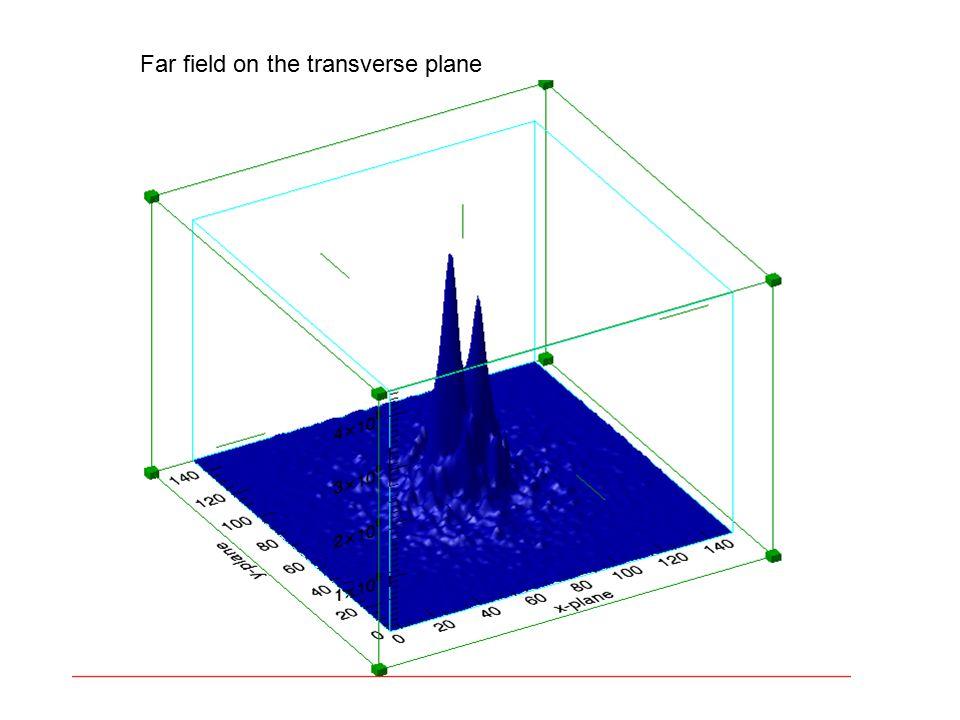 Far field on the transverse plane
