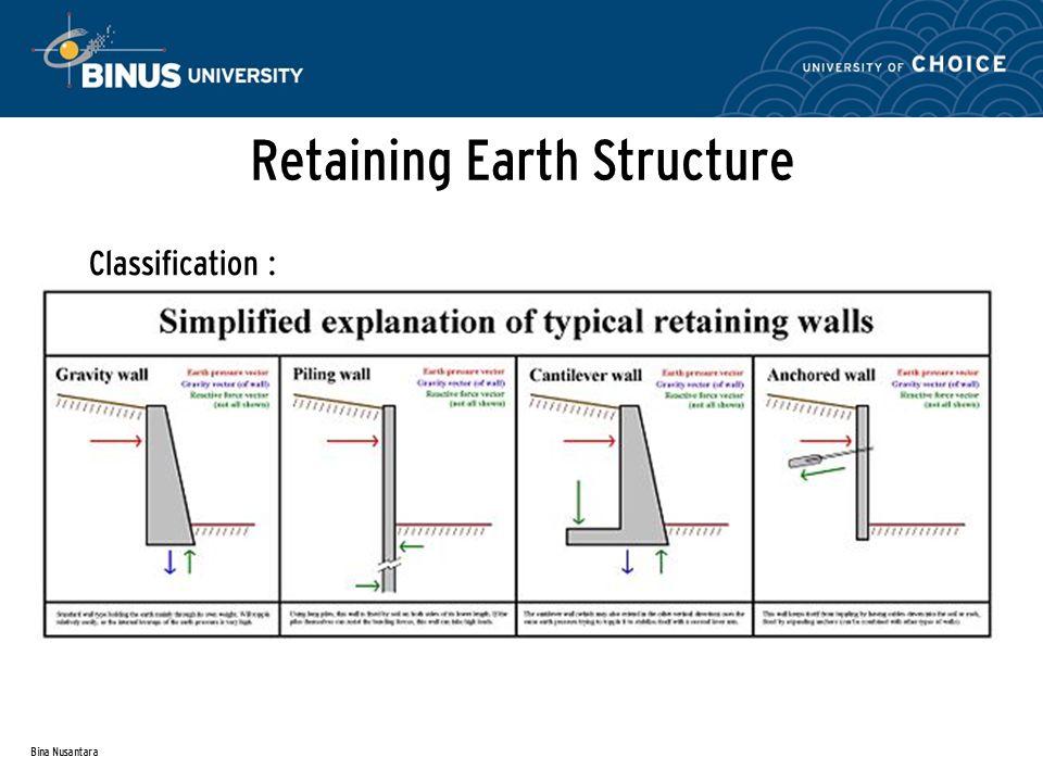 Bina Nusantara Retaining Earth Structure Classification :