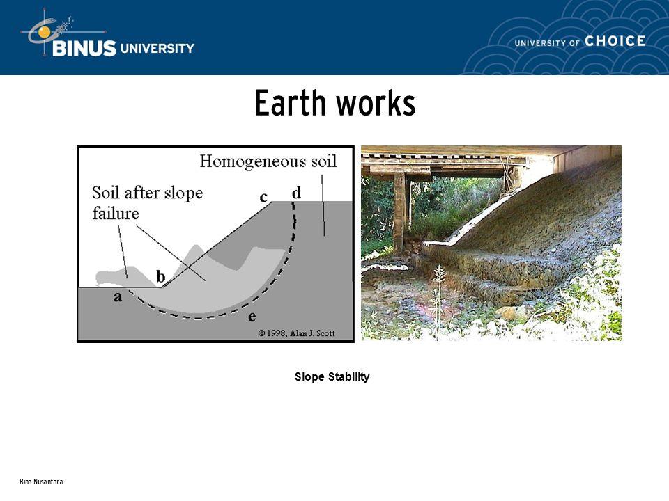 Bina Nusantara Earth works Slope Stability