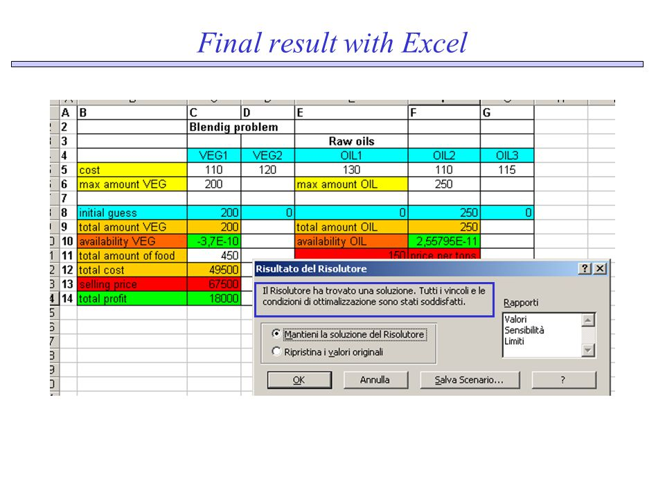 Final result with Excel