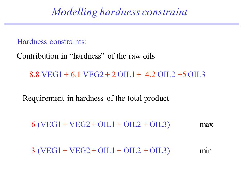 Modelling hardness constraint Hardness constraints: 8.8 VEG1 + 6.1 VEG2 + 2 OIL1 + 4.2 OIL2 +5 OIL3 Contribution in hardness of the raw oils Requirement in hardness of the total product 6 (VEG1 + VEG2 + OIL1 + OIL2 + OIL3)max 3 (VEG1 + VEG2 + OIL1 + OIL2 + OIL3)min