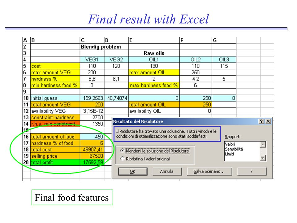 Final result with Excel Final food features