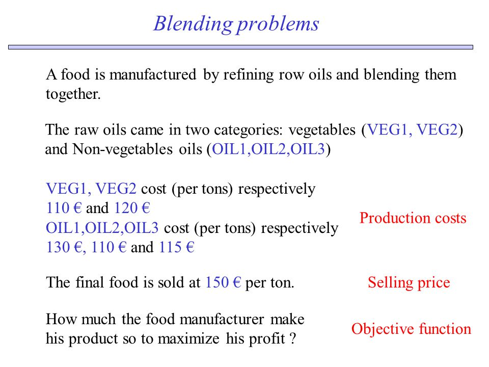 Blending problems A food is manufactured by refining row oils and blending them together.