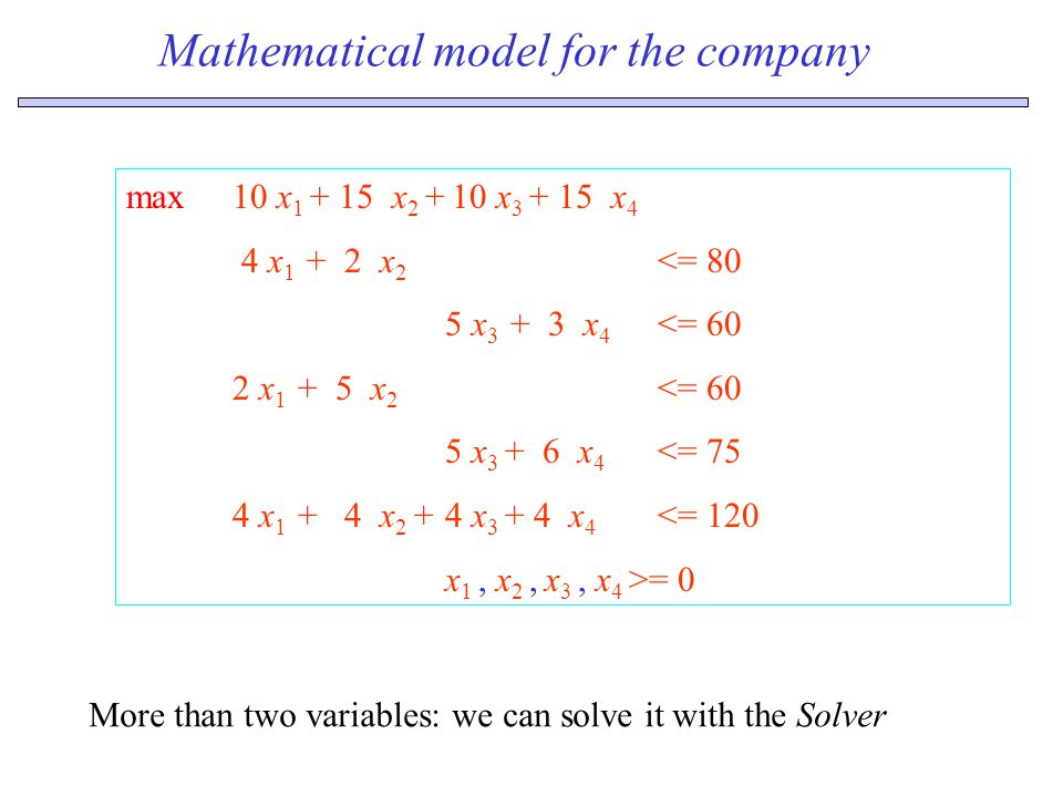 Mathematical model for the company max 10 x 1 + 15 x 2 + 10 x 3 + 15 x 4 4 x 1 + 2 x 2 <= 80 5 x 3 + 3 x 4 <= 60 2 x 1 + 5 x 2 <= 60 5 x 3 + 6 x 4 <= 75 4 x 1 + 4 x 2 +4 x 3 + 4 x 4 <= 120 x 1, x 2, x 3, x 4 >= 0 More than two variables: we can solve it with the Solver