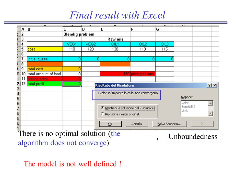Final result with Excel There is no optimal solution (the algorithm does not converge) Unboundedness The model is not well defined !