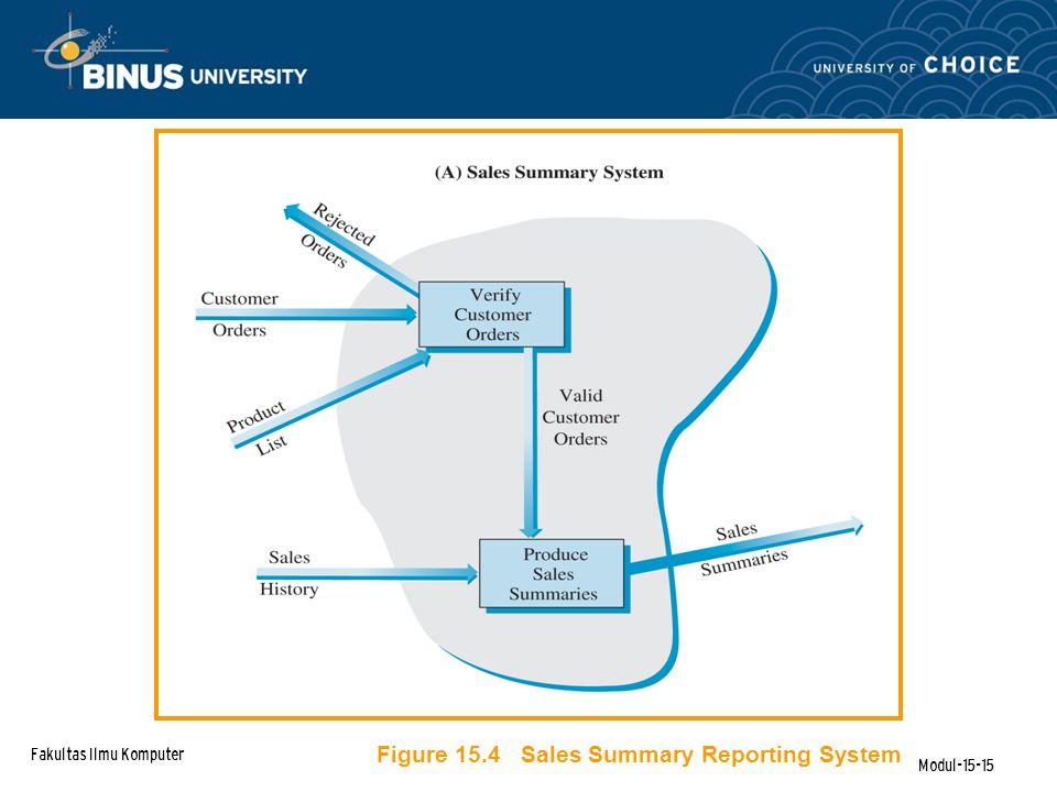 Fakultas Ilmu Komputer Modul-15-15 Figure 15.4 Sales Summary Reporting System