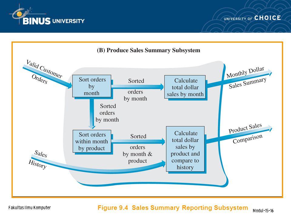 Fakultas Ilmu Komputer Modul-15-16 Figure 9.4 Sales Summary Reporting Subsystem