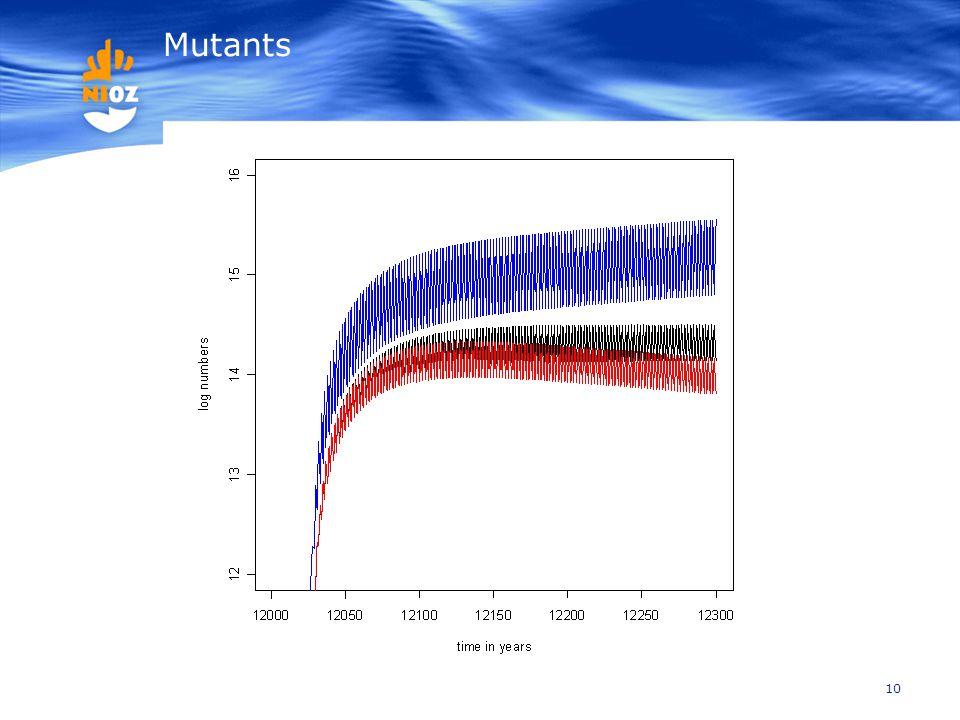 Mutants 10