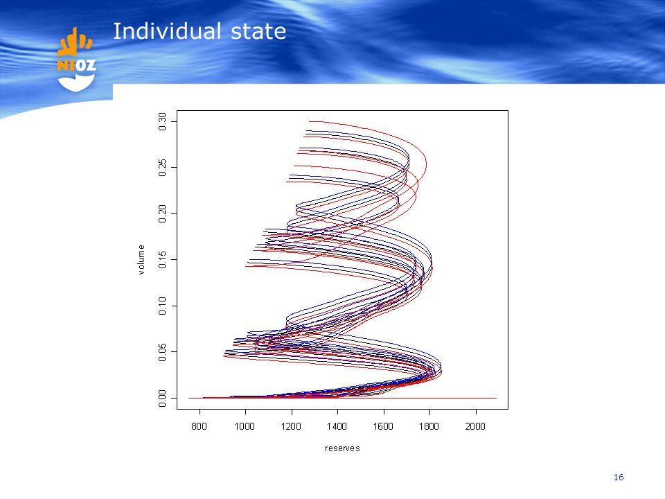 16 Individual state