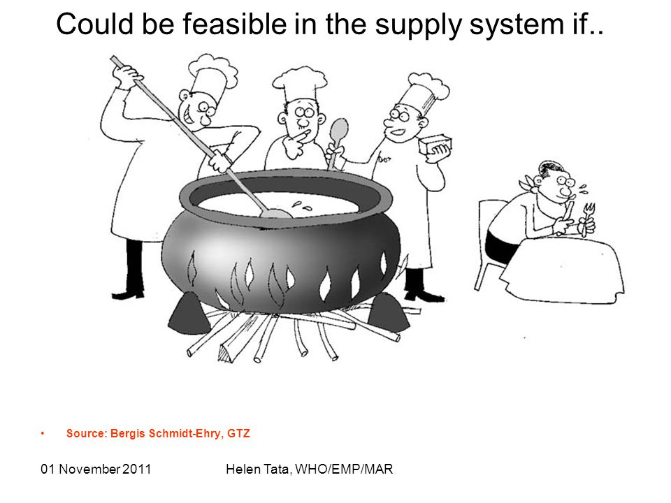 01 November 2011 Helen Tata, WHO/EMP/MAR Source: Bergis Schmidt-Ehry, GTZ Could be feasible in the supply system if..
