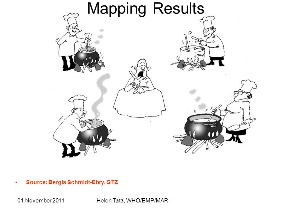 01 November 2011 Helen Tata, WHO/EMP/MAR Source: Bergis Schmidt-Ehry, GTZ Mapping Results