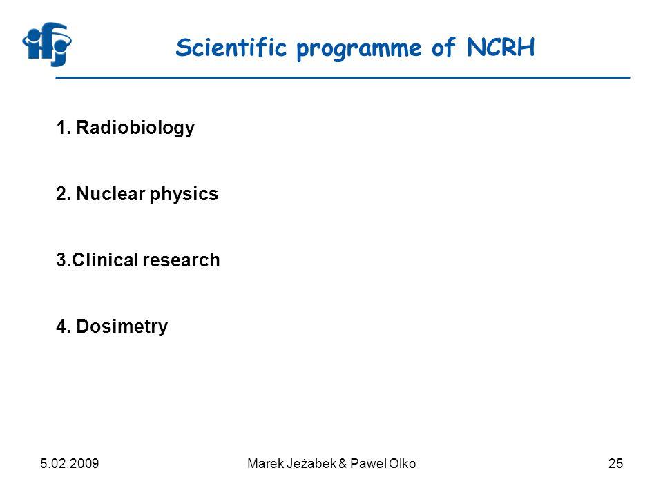 5.02.2009Marek Jeżabek & Pawel Olko25 Scientific programme of NCRH 1. Radiobiology 2. Nuclear physics 3.Clinical research 4. Dosimetry