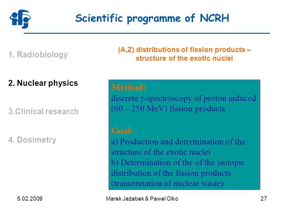 5.02.2009Marek Jeżabek & Pawel Olko27 Scientific programme of NCRH 1. Radiobiology 2. Nuclear physics 3.Clinical research 4. Dosimetry (A,Z) distribut