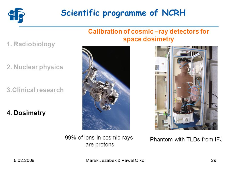 5.02.2009Marek Jeżabek & Pawel Olko29 Scientific programme of NCRH 1. Radiobiology 2. Nuclear physics 3.Clinical research 4. Dosimetry Calibration of