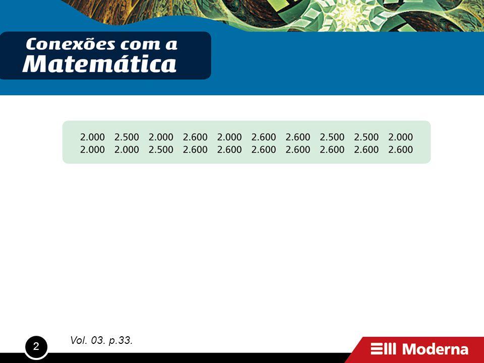33 Vol. 03. p.156.