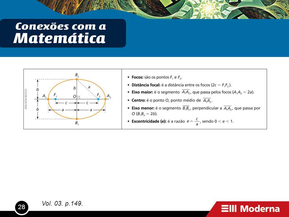 28 Vol. 03. p.149.