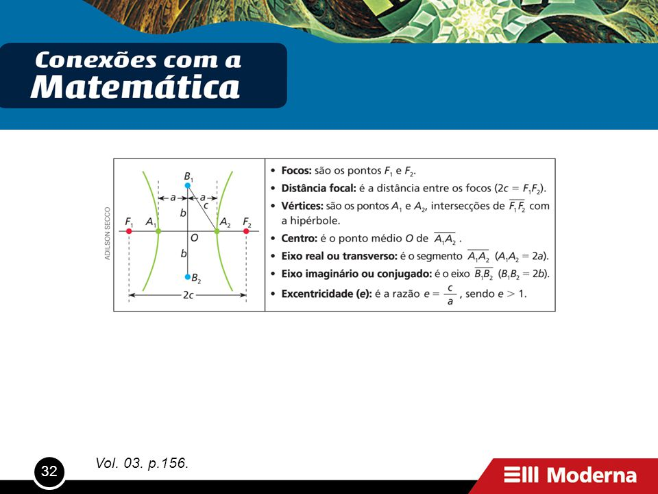 32 Vol. 03. p.156.