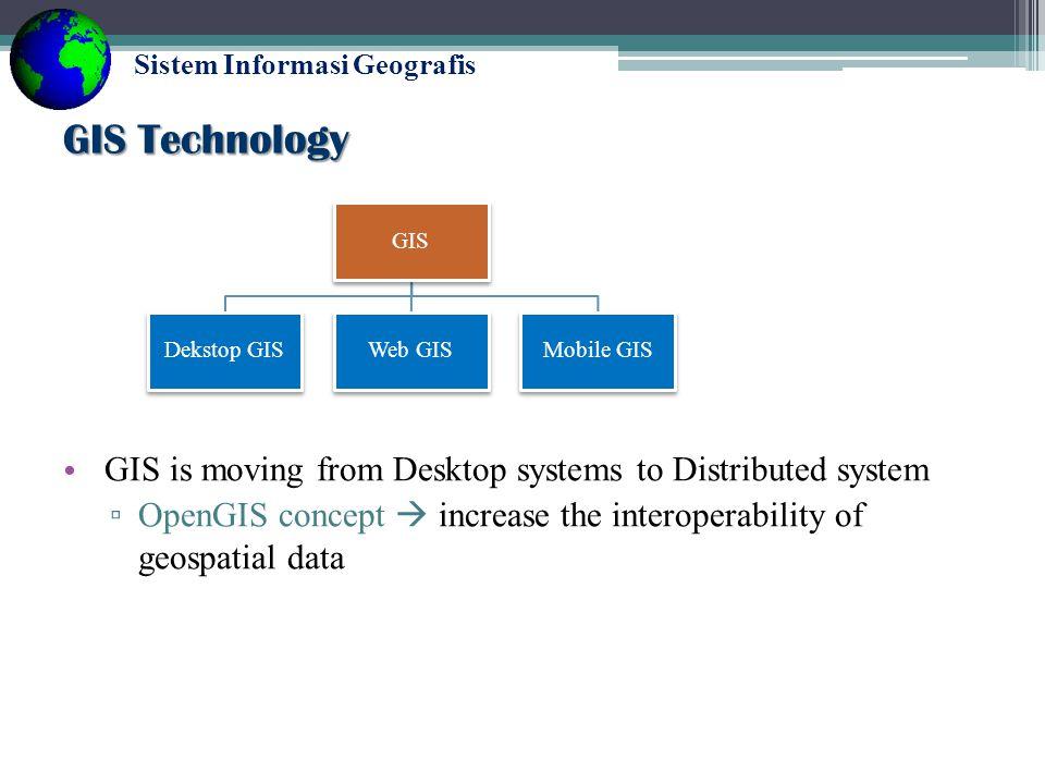 Sistem Informasi Geografis Pertemuan 4 Teknologi, Aplikasi & Bidang- Bidang Pemanfatan GIS Part 1