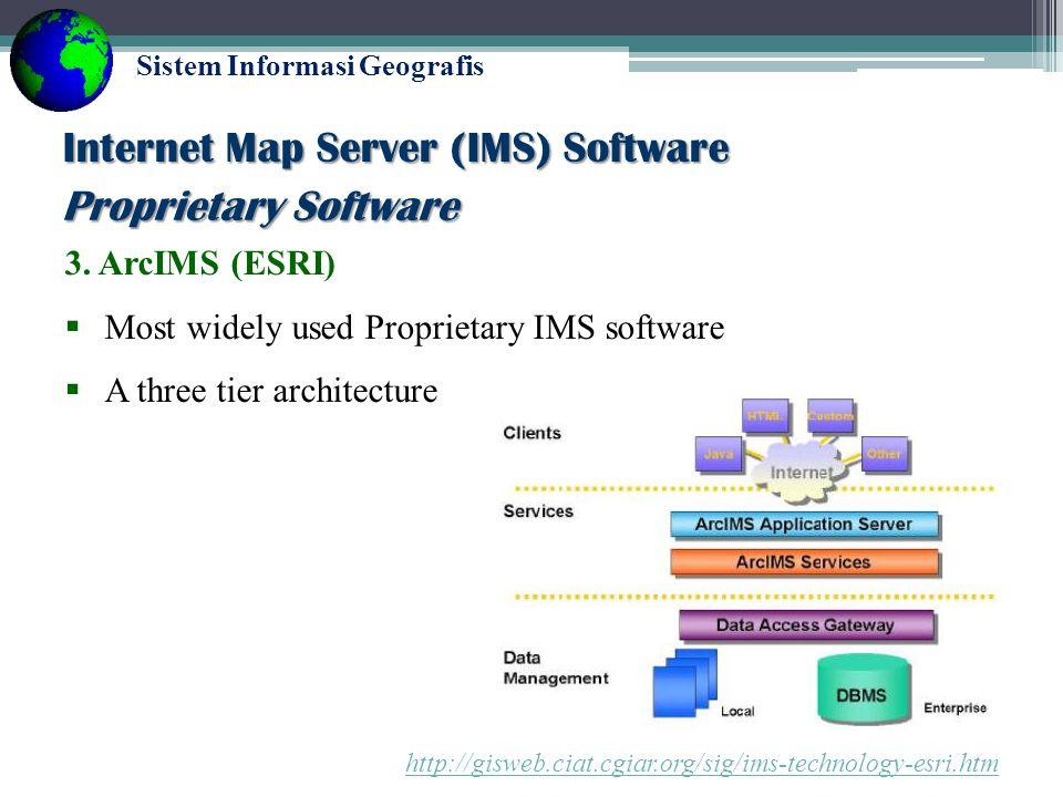 Sistem Informasi Geografis 2.