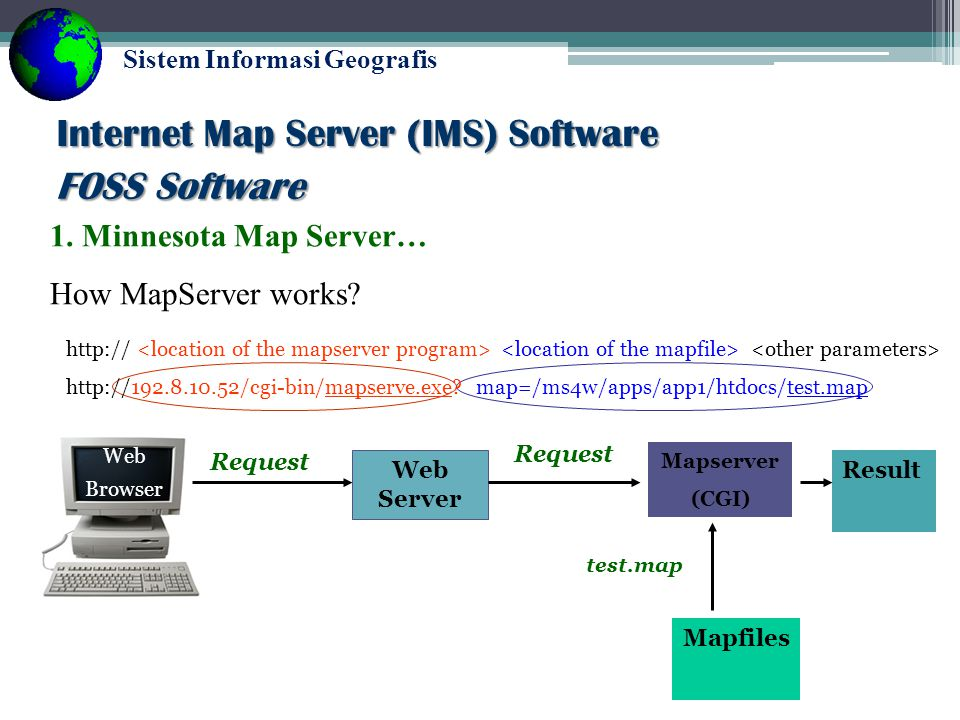 Sistem Informasi Geografis 1. Minnesota Map Server…  The MapServer architecture   Client - Web browser  Server - HTTP Server (Apache, IIS) - MapSe