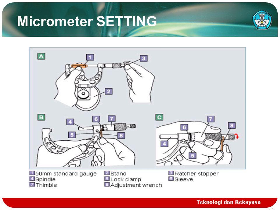 Reading the Micrometer Teknologi dan Rekayasa
