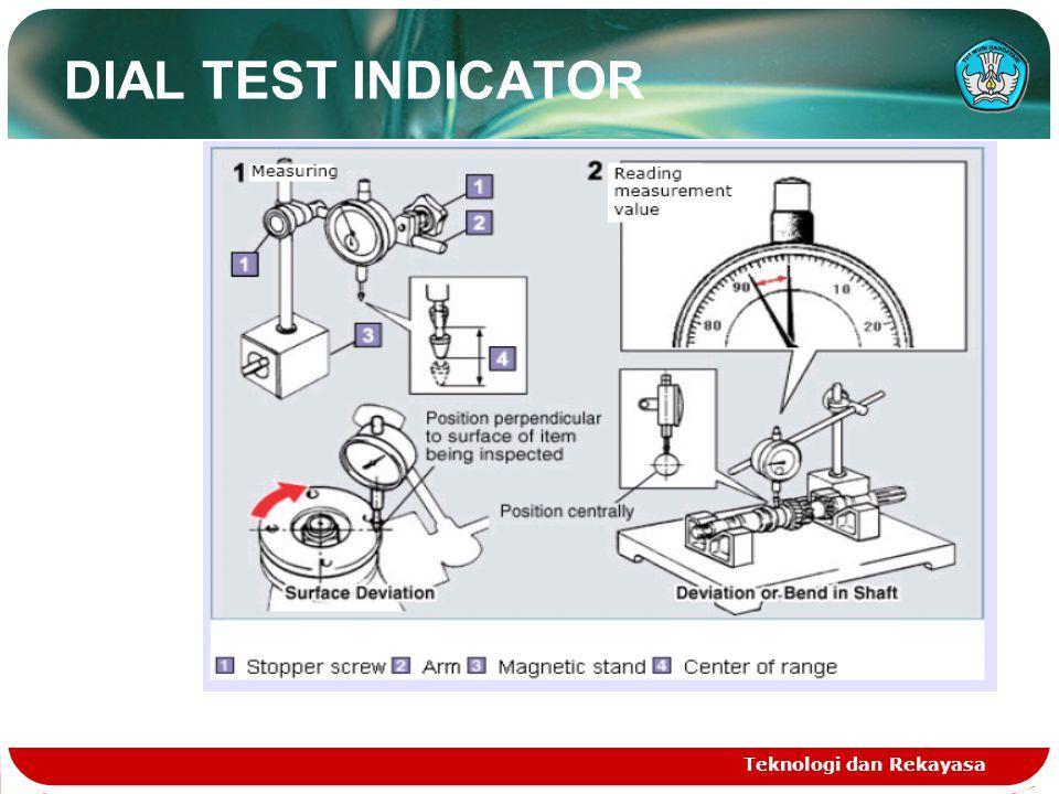 Feeler gauge Teknologi dan Rekayasa  feeler gauge  Use to measuring  ………………………..
