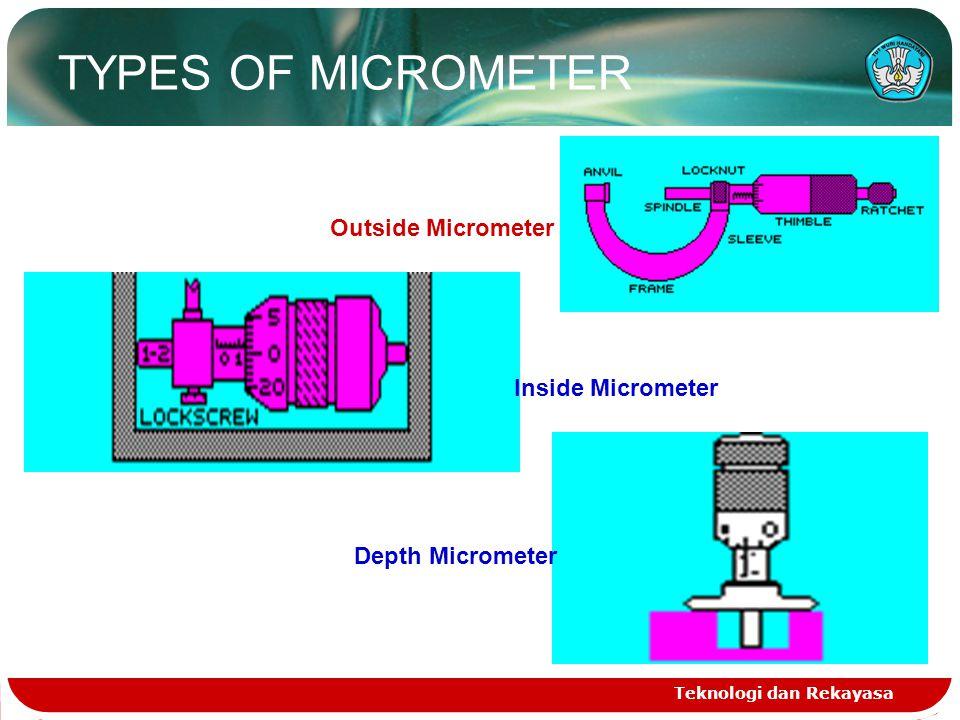 Micrometer Teknologi dan Rekayasa Micrometers are measuring instruments that enable accurate measurements to be taken. The principal parts of a microm