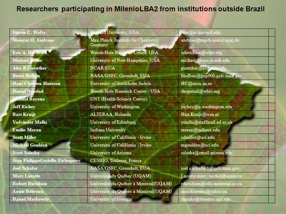 Researchers participating in MilenioLBA2 from institutions outside Brazil Steven C.