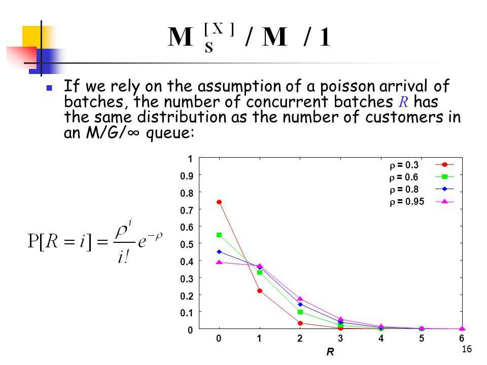16 If we rely on the assumption of a poisson arrival of batches, the number of concurrent batches R has the same distribution as the number of customers in an M/G/∞ queue: 0 0.1 0.2 0.3 0.4 0.5 0.6 0.7 0.8 0.9 1 0123456 R  = 0.3  = 0.6  = 0.8  = 0.95