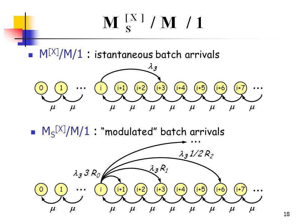 18 M [X] /M/1 : istantaneous batch arrivals 01ii+1i+2i+3i+4i+5i+6i+7 ……  3 3 3 R 0 … … 01ii+1i+2i+3i+4i+5i+6i+7  M S [X] /M/1 : modulated batch arrivals 3 R 1 3 1/2 R 2 …