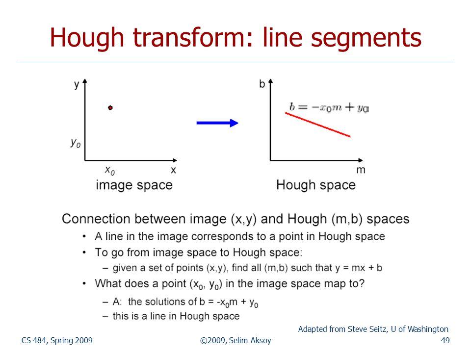 CS 484, Spring 2009©2009, Selim Aksoy49 Hough transform: line segments Adapted from Steve Seitz, U of Washington