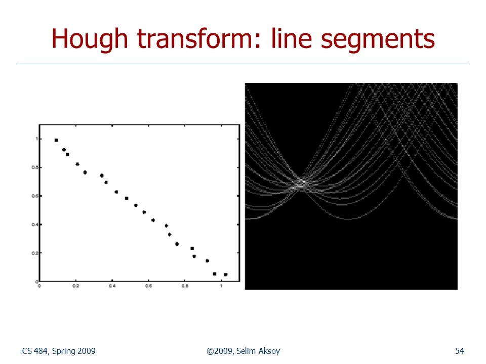 CS 484, Spring 2009©2009, Selim Aksoy54 Hough transform: line segments