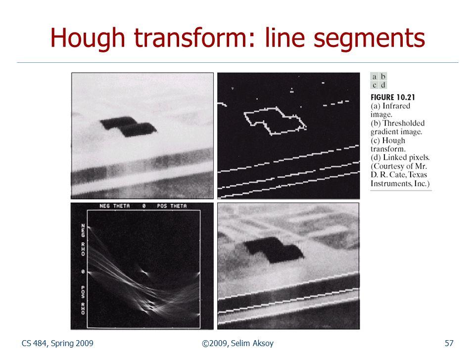 CS 484, Spring 2009©2009, Selim Aksoy57 Hough transform: line segments