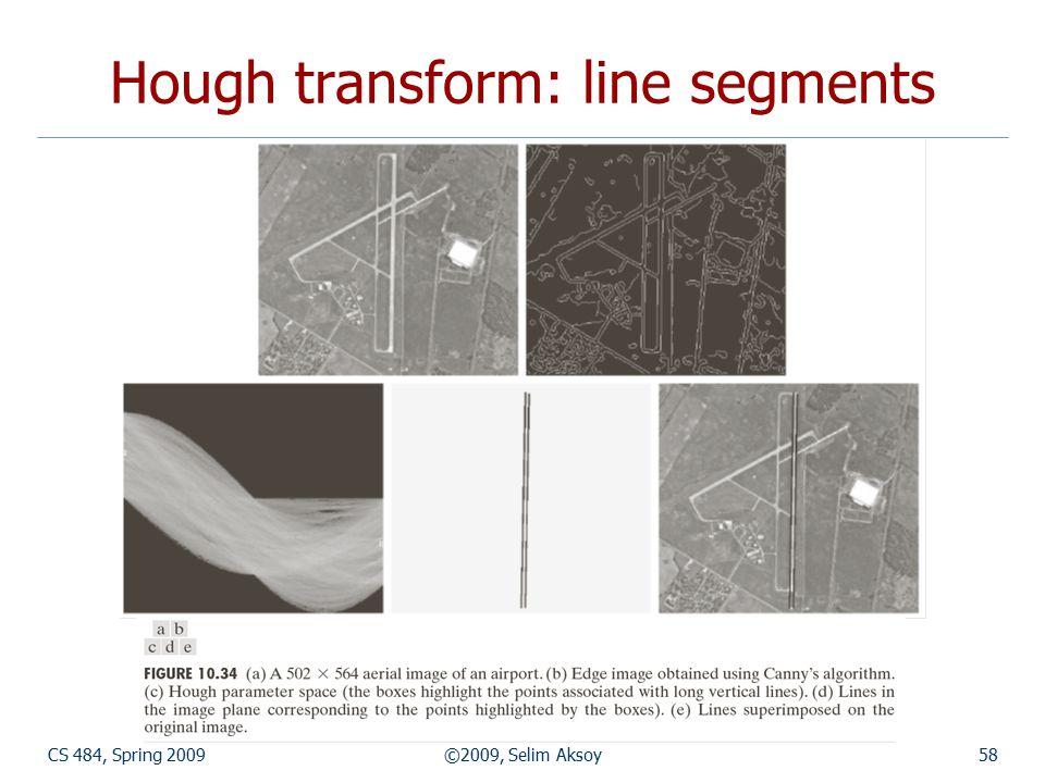 CS 484, Spring 2009©2009, Selim Aksoy58 Hough transform: line segments