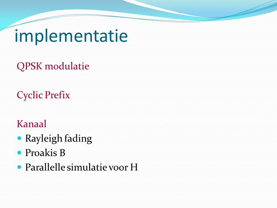 implementatie QPSK modulatie Cyclic Prefix Kanaal Rayleigh fading Proakis B Parallelle simulatie voor H