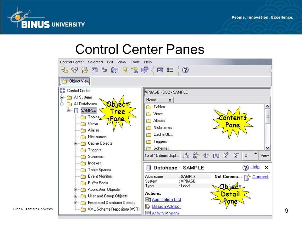 Bina Nusantara University 9 Control Center Panes Object Tree Pane Contents Pane Object Detail Pane