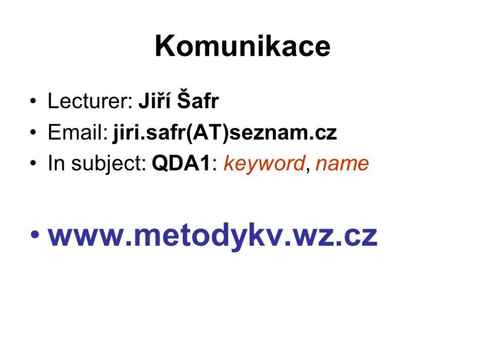 Komunikace Lecturer: Jiří Šafr Email: jiri.safr(AT)seznam.cz In subject: QDA1: keyword, name www.metodykv.wz.cz