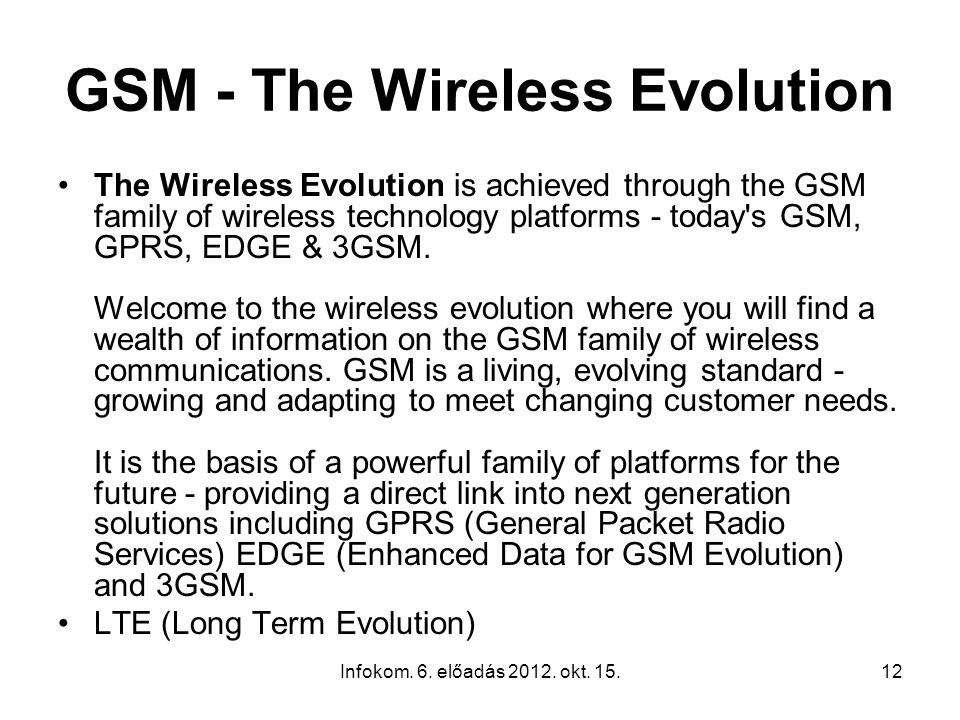 Infokom. 6. előadás 2012. okt. 15.12 GSM - The Wireless Evolution The Wireless Evolution is achieved through the GSM family of wireless technology pla