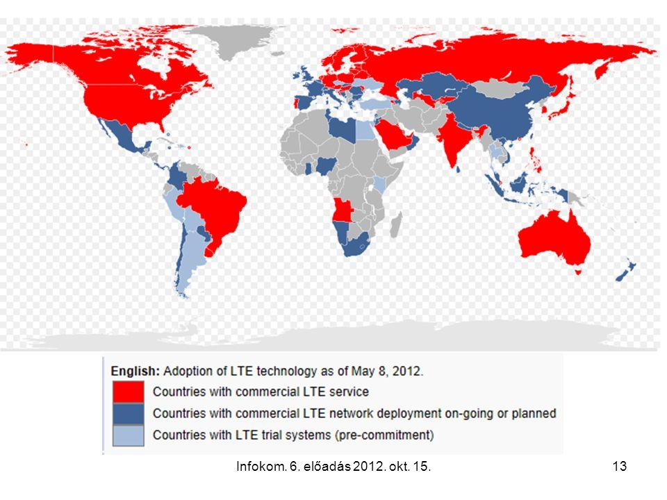 Infokom. 6. előadás 2012. okt. 15.13