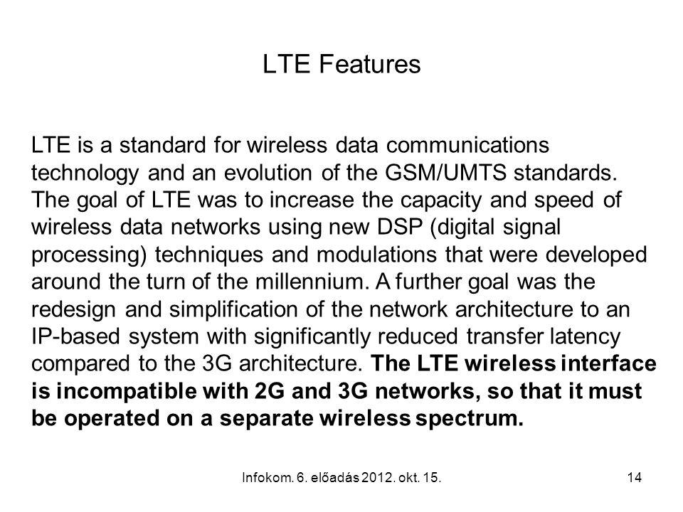 LTE Features Infokom. 6. előadás 2012. okt. 15.14 LTE is a standard for wireless data communications technology and an evolution of the GSM/UMTS stand