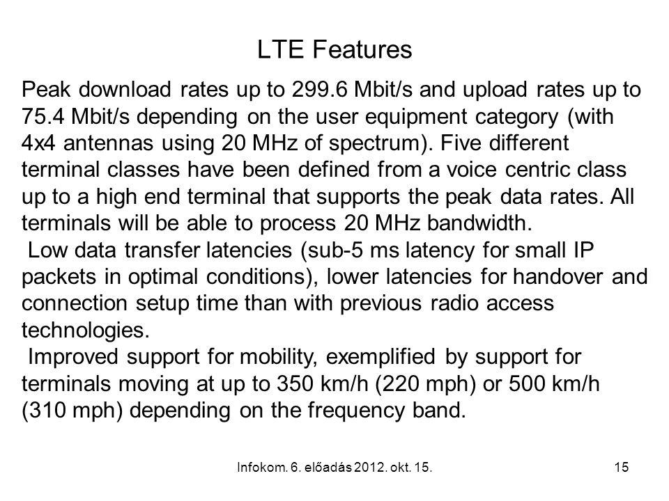 LTE Features Infokom. 6. előadás 2012. okt. 15.15 Peak download rates up to 299.6 Mbit/s and upload rates up to 75.4 Mbit/s depending on the user equi