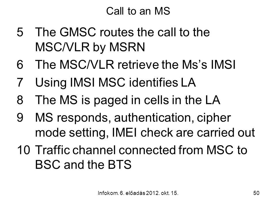 Infokom. 6. előadás 2012. okt. 15.50 Call to an MS 5The GMSC routes the call to the MSC/VLR by MSRN 6The MSC/VLR retrieve the Ms's IMSI 7Using IMSI MS