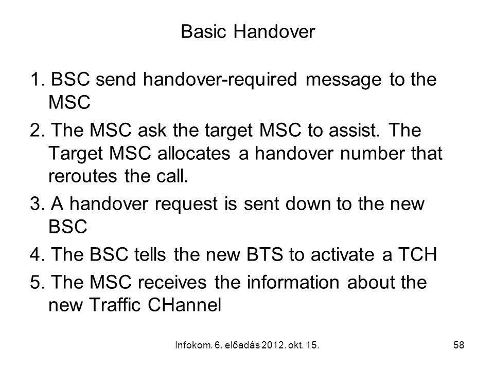 Infokom. 6. előadás 2012. okt. 15.58 Basic Handover 1.