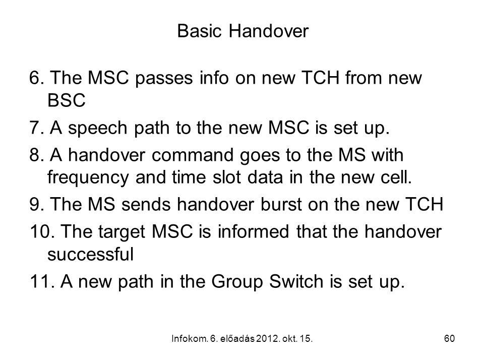 Infokom. 6. előadás 2012. okt. 15.60 Basic Handover 6.