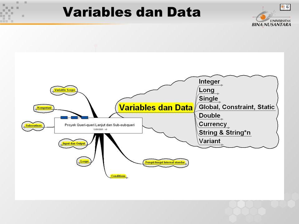 Variables dan Data
